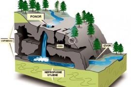 """Radionice """"Zaštita vode na kršu"""""""