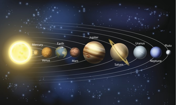 sunčev sustav   GRDELIN BUZET