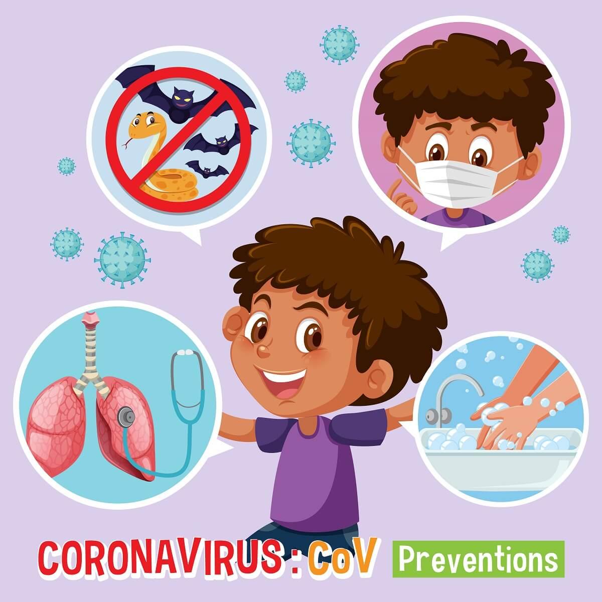 mamaklik KORONAVIRUS I DJECA Zašto je malo registrovanih slučajeva oboljenja od koronavirusa kod djece simptomi prevencija | GRDELIN BUZET